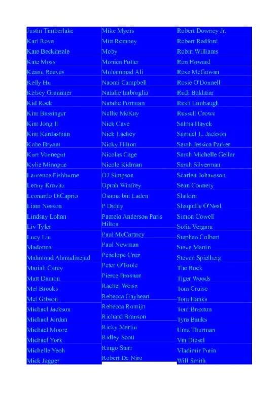 Runas y Celebridades.page2