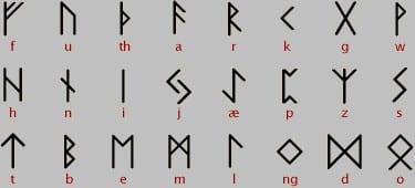 runas 6 futhark
