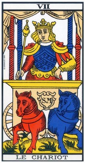 7. EL CARRO - Descripción general Le_chariot