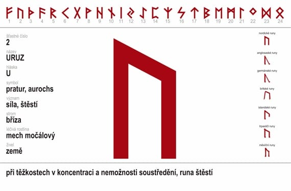 Runa Uruz 1(1)