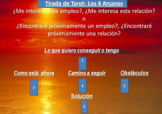 tarot-4-cartas